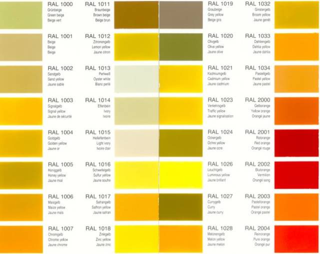 Ral Color Chart USA Submited Images
